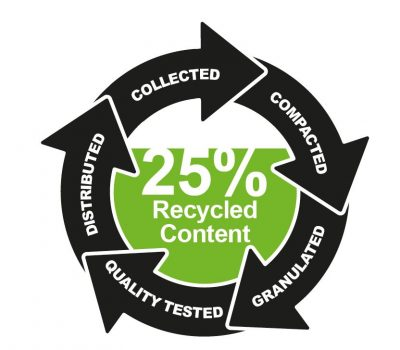 Arpro 25% recycled content
